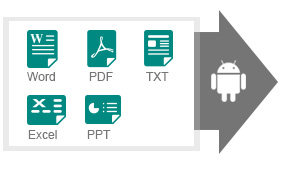 Recover Word, PDF,TXT,Excel and other documents