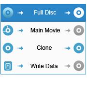 Blu-ray kopieringstilstande