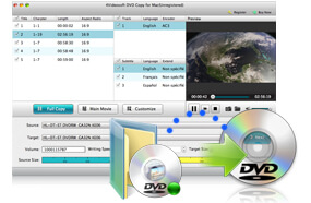 DVD Copying Software for Mac