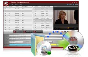 Κλωνοποίηση DVD