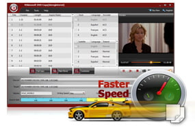 Easy DVD copying software