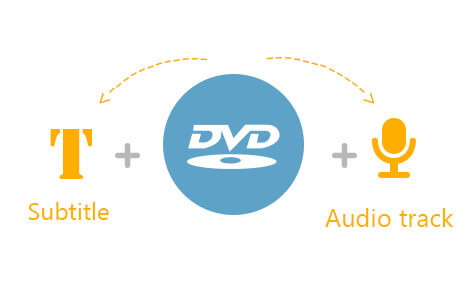 Add preferred audio track and subtitle freely