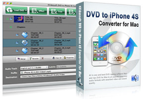 DVD to iPhone 4S Converter for Mac purchase