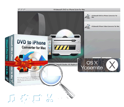 Best Mac DVD to iPhone Suite