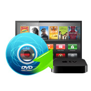 Convert DVD to Apple TV