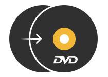 DVD複製