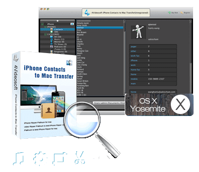 Best iPhone Contacts and SMS Backup for Mac