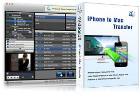 iPhone to Mac Transfer purchase