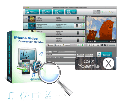 Best Mac iPhone Video Converter