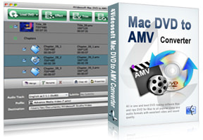 Mac DVD to AMV Converter purchase