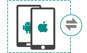 Transfer files between iPhone and Android phone